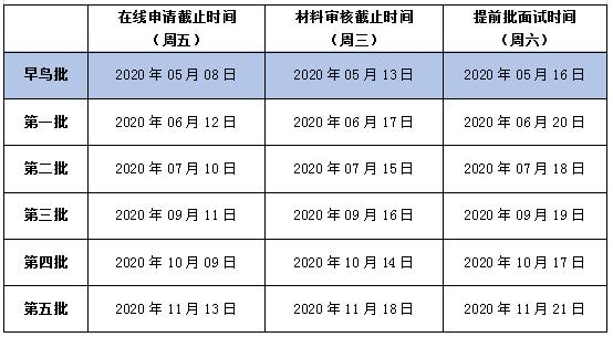 2021年EMBA入学提前批面试日程安排