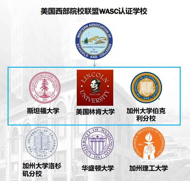 WASC认证